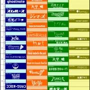 岡山発の野外フェス「hoshioto'14」タイムテーブル