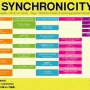 SYNCHRONICITY'15 -10th Anniversary!!- タイムテーブル